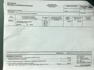 Form 460 filed with Siskiyou County Clerk on 9/30 shows AstroTurfed committee established by Crystal Geyser right before the mailing to voters which likely cost $6-8k total.